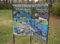 Third Creek Greenway