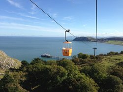 Great Orme Cable Cars