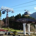 Hakone Ropeway