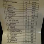  MINIBAR LIST