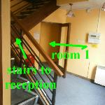  Stairs up to reception, room 1 ground floor around the corner