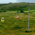  Llandudno Cable Cars