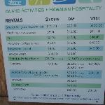 prices for renting