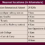 Nearest locations