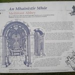  Description of Mellifont Abbey and the Lavabo