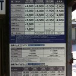 Lift Pass Rates