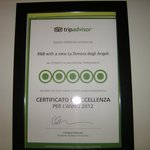                    Quadro in B&amp;B: voto tripadvisor...vi dice tutto!