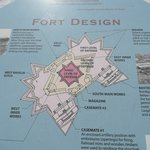 Diagram of the original fort design