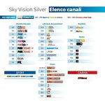  Elenco canali visibili con SKY Vision Silver