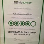 Winner of Tripadvisor Award