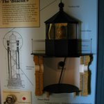 Illistration of how a lighthouse works.