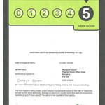 Food Hygiene Rating 2013