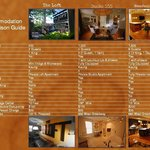 Accommodation Comparison Guide
