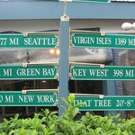 signpost in front of Molly's