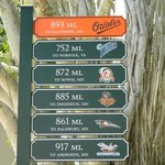 Great directional sign telling you how far to Baltimore (and other places).