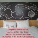 Déjà 60% de chambres Ibis New Dream / Already 60% of our rooms refurbished in the New Dream styl
