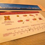 Very useful receiving a weather forecast for the following day in our room each evening.