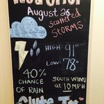 Updated Weather information provided by TownePlace Suites!