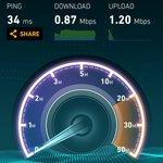 Wi-Fi Speed Test (in Room)