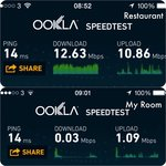 Wifi test in the restaurant and in my room. As you can see in my room it was terrible.