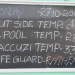 Swimming Pool summary