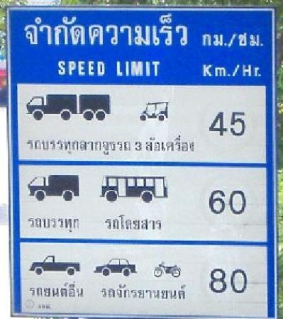 Taxi Charges From Bangkok Airport To Pattaya