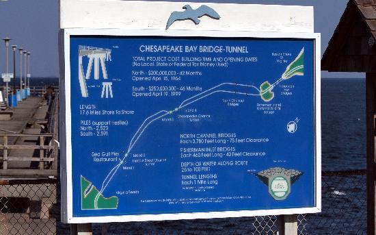 Going into the a tunnel picture of chesapeake bay bridge for Chesapeake bay fishing map