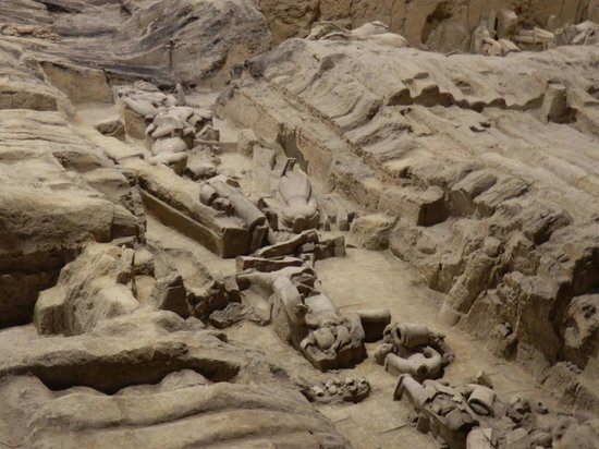 The Museum of Qin Terra-cotta Warriors and Horses: How an exacation first looks when exposed