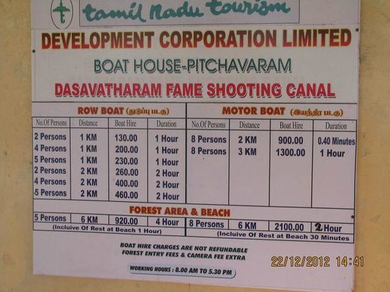 Chidambaram, India: Boat Rates