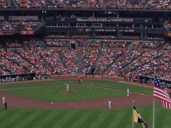 View Of Camden Yards From The 4th Floor Of The Hilton Picture Of Hilton Garden Inn Baltimore
