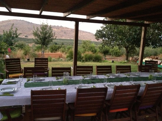 Bed and breakfasts in Sde Eliezer