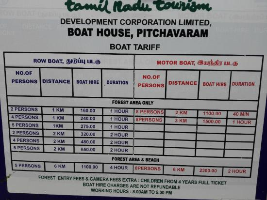 Chidambaram, India: Boating Tariff...