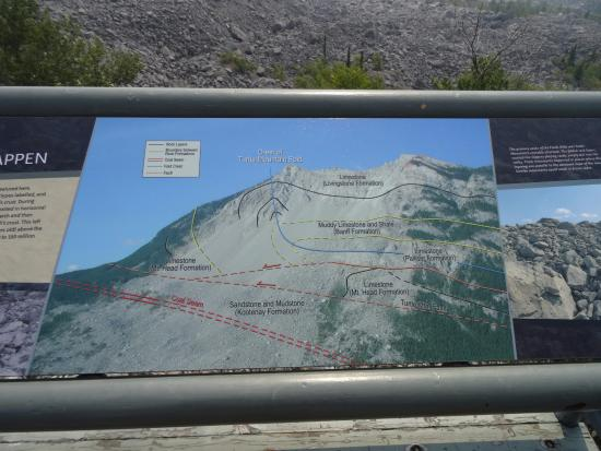 Crowsnest Pass, Canada: Turtle Mountain