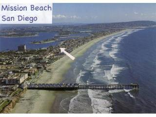 Our Location in Mission Beach
