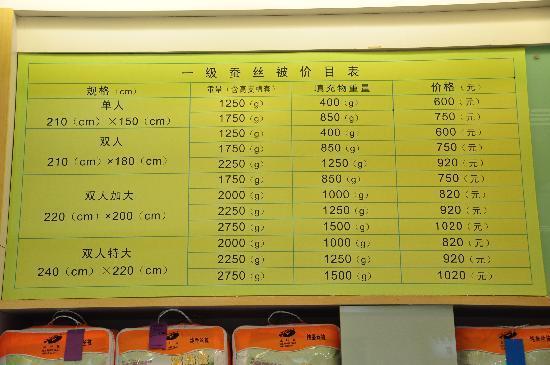 Suzhou Silk Museum: 明码标价