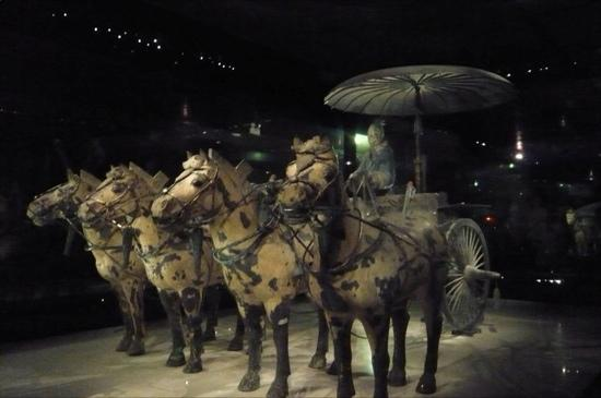 Museo de los Guerreros de Terracota y Caballos de Qin Shihuang: 秦陵铜车马
