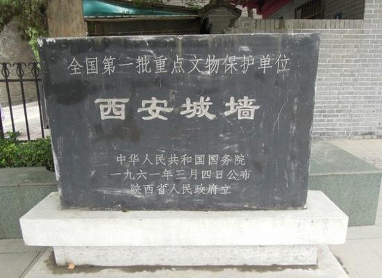 Hanguanmen Site Museum of Xi'an Tang City Wall: 照片