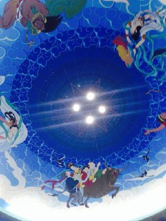 Beijing Planetarium: A馆