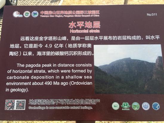 Yesanpo Baicaopan Resort community: 野山坡的介绍牌