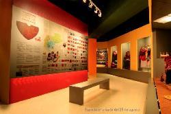 พิพิธภัณฑ์การแต่งกายพื้นเมืองอิกซ์เชล