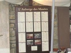Le Restaurant Des Musees