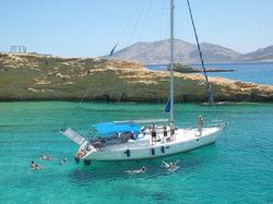 Captain Panos Sailing Day Tours