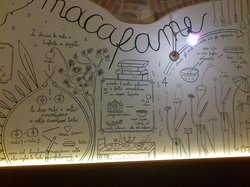 Osteria Macafame