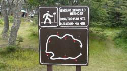 Nacional Reserve Laguna Parrillar