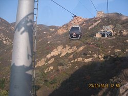 The Cable car Ride