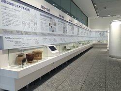 Package Museum