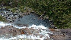 Aiuruoca River