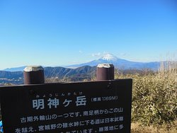 Mt. Myojingatake