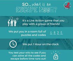 So... what is an Escape Room?