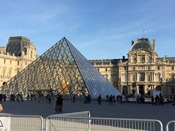 Visiting Paris for a Conference